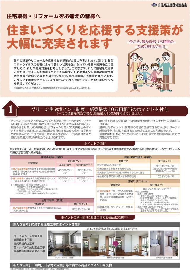 京都市右京区で不動産を購入をお考えの方への支援策①