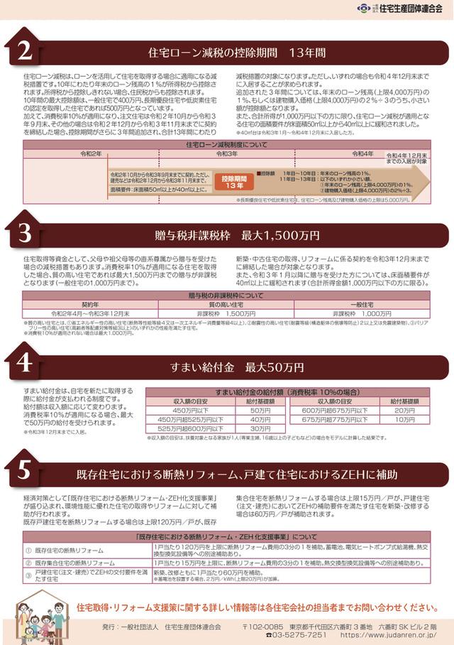 京都市右京区で不動産を購入をお考えの方への支援策②